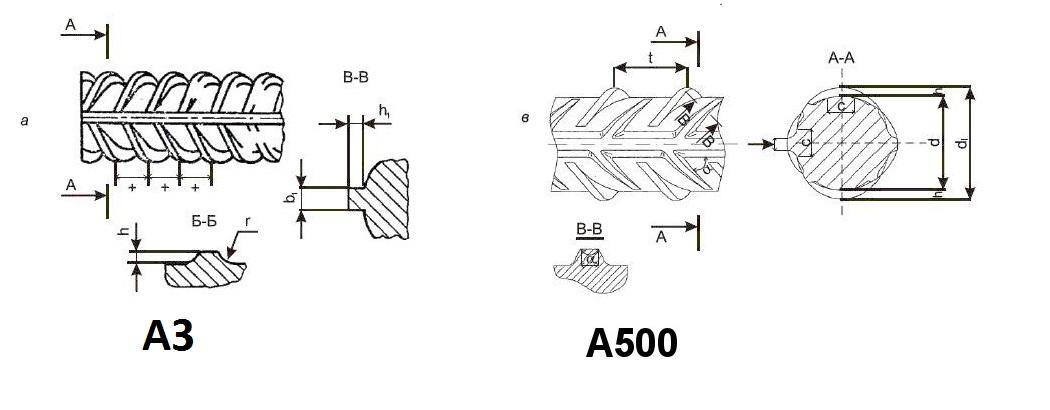 отличие арматуры а3 и а1